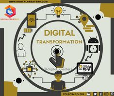 It's about perfection, people, optimization, and the capability to rapidly adapt to operational change when needed through the intelligent use of technologies and information in a staged and strategic way. To know more about Digital Marketing and Social Media Marketing visit us !! #digital #transformation #technology #digitaltransformation #digitalcreaters #digitalmarketing #tech #software #business  #digitalworld #data #development #marketing #socialmedia  #onlinemarketing… Best Digital Marketing Company, Online Marketing, Social Media Marketing, Use Of Technology, Creative Posters, Video Editing, Web Development, Software, Change