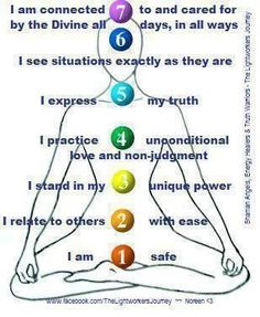 Affirmations for each chakra. Positive energy <3