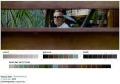 Movies In Color: Color Palette Inspiration From the Big Screen