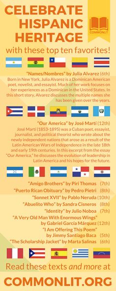 hispanic heritage month notable hispanic americans infographic  celebrate hispanic heritage and infuse your classroom hispanic voices using some of commonlit s short stories