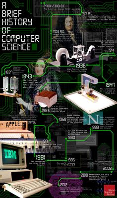 Infographic: A Brief History of Computer Science #infographic
