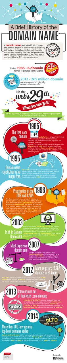 March 15, 2014 - the web's 29th anniversary. Do you know how it all started? This eye candy Infographic designed by InfoGraphic Design Team will tell you about the most important milestones in the domain name's history. Have you already heard that in 2014 more than 100 new generic top-level domains had been added, like .music, . cars, .apple or .hyundai. We suggest there should be one for .infographic!!!