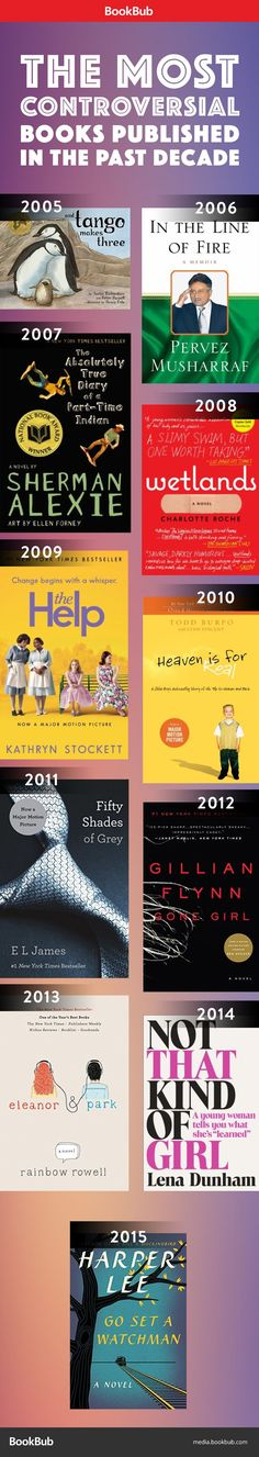 Published in the past decade, these books have been criticized for explicit content, false claims, and so much more. How many have you read?