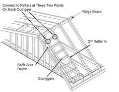 Every House Needs Roof Overhangs | GreenBuildingAdvisor.com