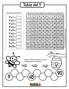 3rd Grade Math Worksheets, 2nd Grade Math, Preschool Writing, Teaching Math, Multiplication Facts Practice, Math School, Math For Kids, Math Lessons, Learning Activities