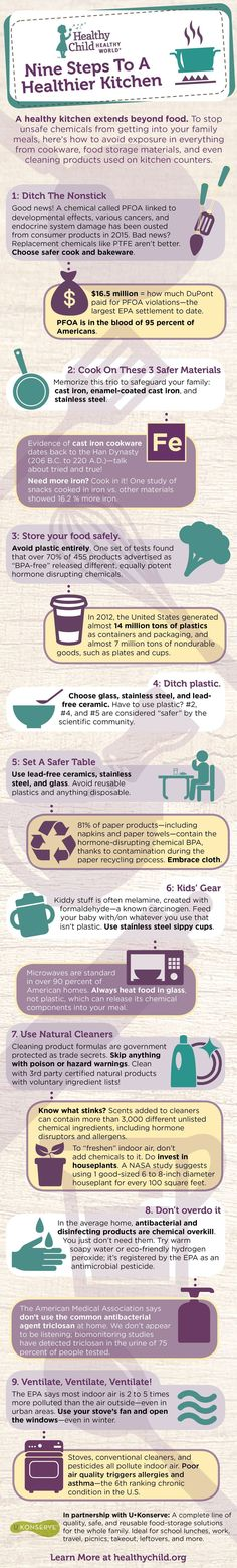 Nine Steps to a Healthier Kitchen - reducing BPA and toxin exposure at mealtimes and for food storage.