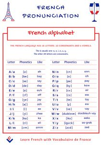 52 Best French - Alphabet images in 2013 | French alphabet