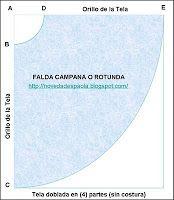 Molde Falda Campana o Rotonda