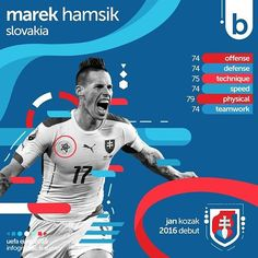 B SLOVAKIA    The last and second debuter from group B: Slovakia! Integral to the Czechoslovakia side which won the 1976 uefa euro against West Germany, Slovakia have now qualified for the first time as an independent nation. History maker are ready to triumph!  #football #soccer #sport #match #event #tournament #game #goal #kick #field #player #team #infographic #info #site #page #fanpage #statistic #survey #scrimmage #informative #uefa #euro2016 #throwinfootball