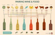 Superhandig overzicht: welke wijn bij welk eten?