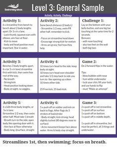 swim lesson plan  beginner lesson template  swimming