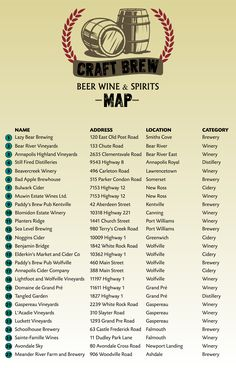 This is the legend for the Annapolis Valley Craft Brew Map. Shows the location of beer, wine, and spirit makers