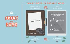 How to Drive Value With #SocialMedia Marketing - #infographic #SMM