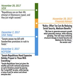 Our Congressional timeline was just updated with the recent passage of the GOP tax scam. View the whole timeline by clicking through.