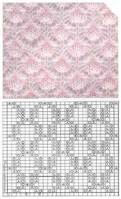 #간절기 얇은 4~5ply로 #바늘비우기 #패턴을 이용 #스웨터나 #가디건 만들기 좋은무늬