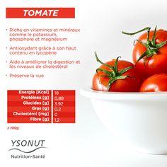 La #tomate, c'est l'un des ingrédients clé des #salades, jetez un coup d'oeil à ses #bienfaits.