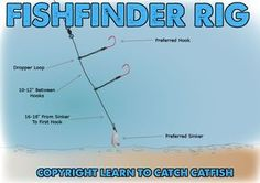 Catfish rigs for fishing for blues, channels and flathead catfish. All the catfish rigs you need to know for all the most effective catfishing techniques. Catfish Rigs, Catfish Bait, Catfish Fishing, Fishing Rigs, Bass Fishing Tips, Fishing Knots, Crappie Fishing, Gone Fishing, Carp Fishing