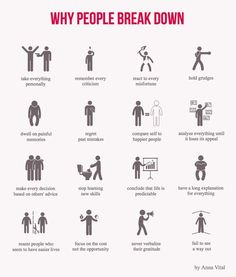 Why people break down? Here are my #ThoughtsVisualized