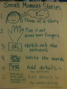 Anchor chart for planning small moment stories. Maybe a visual will with steps will help my kiddoos Kindergarten Anchor Charts, Writing Anchor Charts, Kindergarten Writing, Teaching Writing, Writing Activities, Writing Resources, Teaching Resources, Teaching Ideas, Jean Piaget