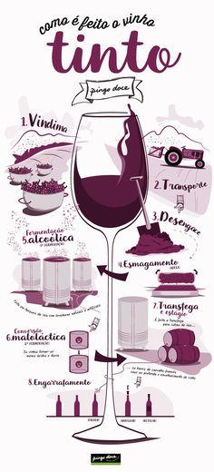 Como se faz o vinho tinto: saiba todo o processo