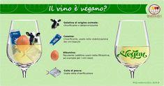 esiste anche il #Vino #Vegano https://www.risparmiainrete.it/vini-vegani-le-novita-vinicole-che-stupiscono/
