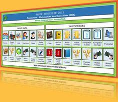 Aplikasi Raport Kurikulum 2013 MAN Ilmu-ilmu Alam (MIA) Excel