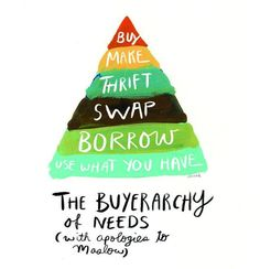 YES. The Buyerarchy of Needs is the best thing I've seen all week/month/year. SO good.