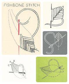materialistic: Stitch Directory Fishbone stitch