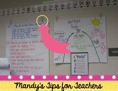 Bright Idea Blog Hop: Hanging Anchor Charts the Easy Way!
