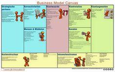 Breng je bedrijf in kaart en geef antwoord op de 9 stappen smile-emoticon   De Rode Draad | strategieontwikkeling, marketing & branding voor het bedrijfsleven  www.derodedraad.nu