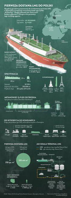 Pierwsza dostawa LNG do Polski. Transmisja na żywo ze Świnoujścia