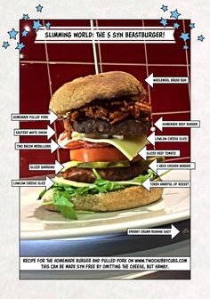 Slimming world burger! Slimming World Burgers, Slimming World Dinners, Slimming World Recipes, Healthy Eating Recipes, Dog Food Recipes, Healthy Food, Healthy Meals, Bun Kabab Recipe, Homemade Beef Burgers