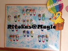 Placard de Aniversários  Balão - Técnica do tecido com marcadores e alcool Cesto - feltro  Ao fazerem anos coloco fotografias das crianças a andarem nos seus balões