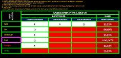 [.xls otomatis] Software Pembuat Persentase Absensi Aplikasi Excel Free Download