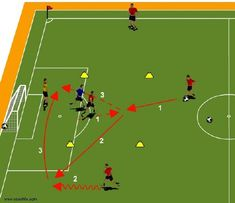 Exercise The attack of the central striker – Football Tactics