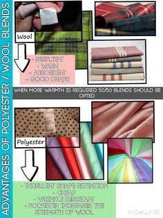 Wool polyester blend