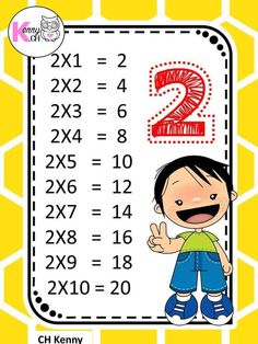 Kids Math Worksheets, Learning Activities, Kids Learning, Teaching Manners, Teaching Math, Math Helper, Math Tables, Numbers For Kids, Classroom Language