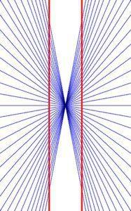 320Px-Hering Illusion.Svg