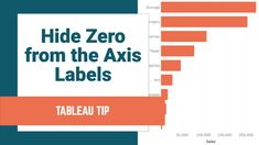 How to Hide Only Zero from the Axis Labels November 9th, June 18th, July 6th, 8th Of March, Big Data Visualization, Zero, Label