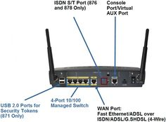 91 Best Cisco Routers images in 2013   Router price, Cisco
