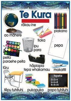 "Maori Resources – Tagged ""Te Reo"" – Page 2 – Blackboard Jungle Tools For Teaching, Primary Teaching, Teaching Aids, Creative Teaching, Maori Words, School Resources, Classroom Resources, Learning Stories, Cross Tattoo For Men"