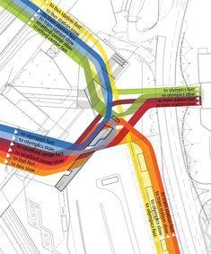 Image result for site diagram transportation