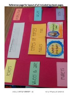 FORCES, MOTION, AND SIMPLE MACHINES FOR PRIMARY GRADES LAPBOOK CRAFT ACTIVITY - TeachersPayTeachers.com