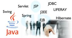 You can save yourself from paying hefty development fees by making a good decision of outsourcing custom java development services from offshore vendors.