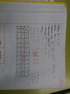 Día 9. Seguimos practicando estadísticas con la calculadora, añadiendo una nueva cosa que el profe nos ha enseñado, las medidas de dispersión.