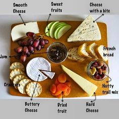Cheese Platter Essentials - - Any display that includes bread and cheese is delicious, but when a cheese plate is done well, oh my is it good! Here are my essentials for the perfect cheese plate. Cheese: Depending on the siz…. Snacks Für Party, Appetizers For Party, Appetizer Recipes, Girls Night Appetizers, Girls Night Snacks, Cheese Fruit, Cheese Platters, Simple Cheese Platter, Cheese And Cracker Tray