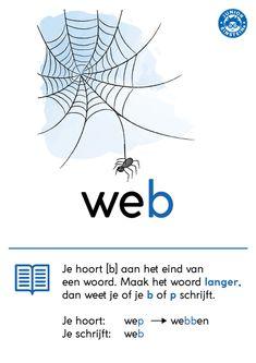 Soms hoor je aan het eind van een woord een p-klank, maar schrijf je een b. De regel hiervoor is: Maak het woord langer, dan weet je of je een b of een p schrijft. Het is namelijk webben en niet weppen. Deze woordkaart kan je helpen om de regel te onthouden. Tip: download alle woordkaarten en bundel ze! Learn Dutch, Dutch Words, Dutch Language, How To Speak Chinese, Kids Writing, School Hacks, Kids Education, Grammar, Einstein