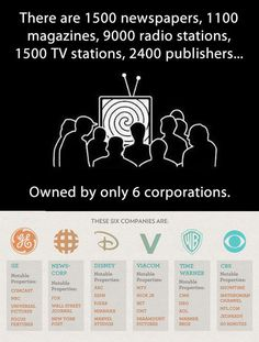 And we might think we are getting a diverse assortment of opinions.  Six points of view all from mega-corporations who have similar agendas and none with an incentive to provide us with really informative political discussions.  It is our fault.  Not enough of us complained to the FCC when decisions on the number of media providers one company could own were  being made.