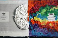 SHE: Left Brain, Right Brain Painting