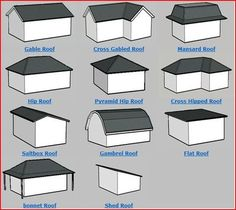 6 Terrific Clever Tips: Black Roofing Bungalow black roofing modern. Shed Roof, House Roof, Bungalow, Roof Shapes, Build Your Own Shed, Residential Roofing, Roof Trusses, Roof Architecture, Roof Lines